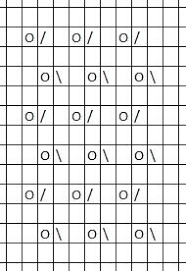 Indigirl Download Free Knitters Graph Paper Excel Digital