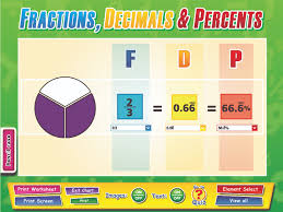 Decimal To Fraction Calculator Chart Fractions Decimals And Percents Lessons Tes Teach