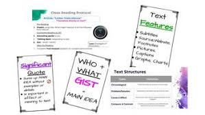 Reading Strategies Anchor Charts Posters