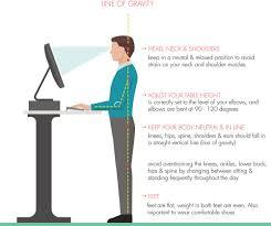 standing desk posture.  Desk Readysetstandstandingdeskposture And Standing Desk Posture