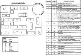 2000 ford e350 super duty fuse box diagram 2001 e350 fuse diagram 2000 F250 7 3 Fuse Diagrams 99 ford f 250 super duty fuse box diagram 99 wiring diagram 2000 ford e350 super F250 Super Duty Fuse Diagram