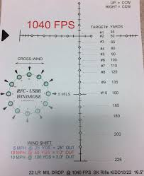 Ruger 10 22 Ballistics Chart Some 22 Lr Trajectory Charts Snipers Hide Forum
