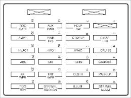 chevrolet express wiring diagram equinox wiring wiring diagram chevrolet express wiring diagram express fuse box diagram fuse box diagram express van custom wiring diagram