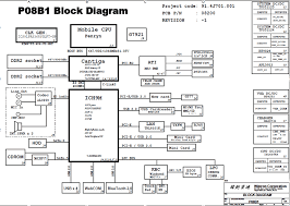 motherboard wiring diagram motherboard image s packard bell motherboard schematic diagram on motherboard wiring diagram