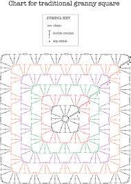 Basic Granny Square Pattern Beauteous Basic Granny Square Pattern Crochet Pinterest Square Patterns