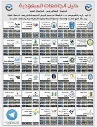 شروط القبول في الجامعات السعودية 1443 للسعوديين والأجانب هذا العام - العجوز  نيوز