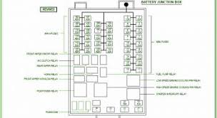 ford windstar fuse box diagram image generac sel engine wiring diagram generac trailer wiring diagram on 2001 ford windstar fuse box diagram