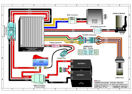 sunl 110 atv wiring diagram wiring diagrams 110cc atv wiring diagram wirdig