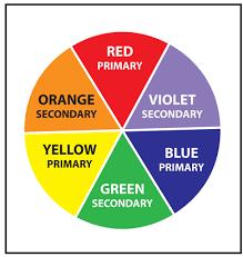 Nmsu Determining Personal Colors