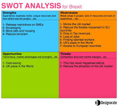 Swot Analysis For The Uk's Brexit Decision To Leave The Eu
