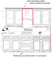 kitchen electrical wiring diagram uk images electrical helper kitchen under cabi lighting wiring diagram website
