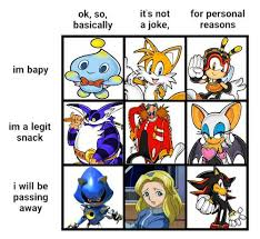 A Cursed Chart Sonic The Hedgehog Amino