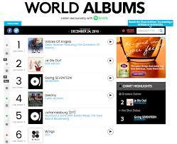 Bts Keeps Killing It On Billboard Charts Soompi