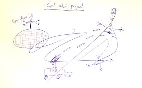 Drawing Electric Circuits Excellent Draw Electronic Circuits Electrical Units