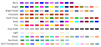 Fire Color Chart Ms Chart For Net Predefined Palettes Color List Stack