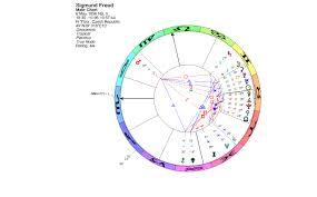 Sigmund Freud Chart Lunations By Kirsti Melto Birth Chart For Sigmund Freud