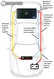 multiple car amplifier wiring diagram wiring diagrams Car Audio Amplifier Wiring Diagrams at Car Amplifier Capacitor Wiring Diagram