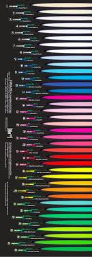 Neon Colour Chart