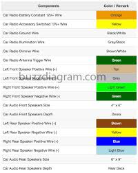 1996 buick roadmaster wiring diagram wiring diagram 96 buick roadmaster engine diagram wiring library1996 buick roadmaster radio wire schematic car stereo and wiring