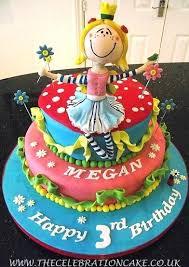 Childrens Birthday Ideas Ideas For Kids Birthday Cakes Childrens
