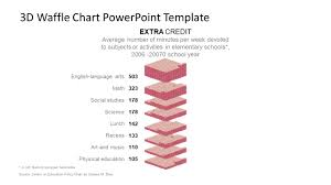 3d Waffle Chart Powerpoint Templates