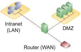uverse wiring diagram wirdig likewise structured cabling wiring diagram on u verse network diagram