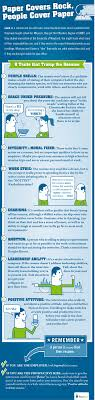 Infographic Here Are 8 Important Traits That A Resume Just Can T