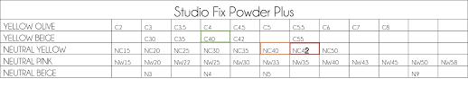 Navigating Macs Studio Fix Powder Plus Foundation Shade