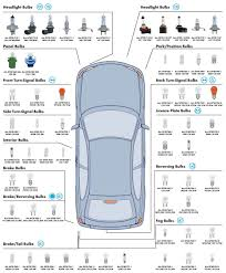 12v Automotive Bulb Chart Automotive Bulb Diagram Wiring Diagrams