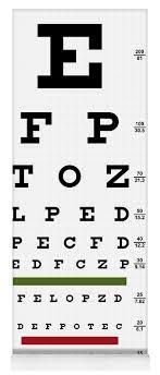 Eye Test C Chart Deluxe Vision Test Chart Yoga Mat