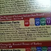 User Added Boars Head Low Sodium Turkey Calories