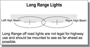 how to install kc hilites lights on your 87 18 jeep wrangler yj tj aim lights before they are securely tightened