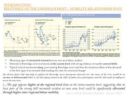 PhD Research Proposal   Labour Economics SlideShare