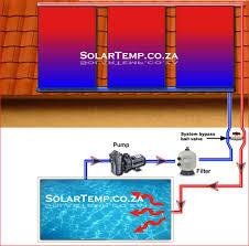 pool heating schematic solar pool heat today