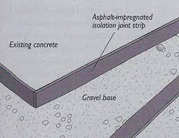 how to build a concrete patio slab how to build a concrete patio52