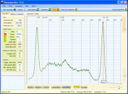 gamma spectrometry