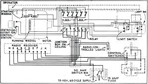 genie garage door wiring schematic wiring diagram libraries genie garage door sensor wiring diagram wiring diagram for doorgenie garage door sensor wiring diagram troubleshooting