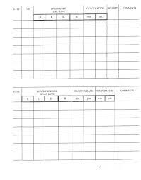 blood pressure and blood sugar log sheet 7 blood glucose log sheet free contact list template condolence