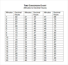 Hours To Minutes Chart Sample Time Conversion Chart 8 Documents In Pdf