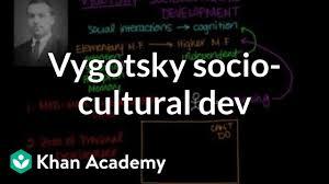 Vygotsky Sociocultural Development Video Khan Academy