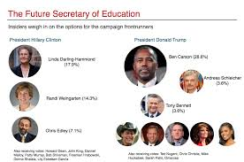 Donald Trump cabinet members - Business Insider