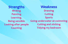 Examples Of Strength And Weakness Strengths And Weaknesses Puffins Blog