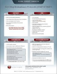 cisco command cheat sheet ccna cheat sheet study guide first hop redundancy protocol