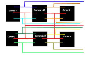 switch box wiring diagram switch image wiring diagram air ride switch box wiring diagram air auto wiring diagram schematic on switch box wiring diagram