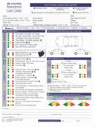 11 Exhilarate Vehicle Maintenance Sheet Template Photo Wqlpzuo ...