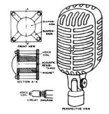 shure microphone wiring diagram efcaviation com Shure Microphone Wiring Diagram shure microphone wiring diagram the microphone man part 10,design shure microphone wiring diagrams dia