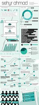 168 Best Creative Cv Inspiration Images On Pinterest Cv Design