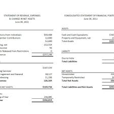 Church Financial Report Template Monthly Small Free Sample