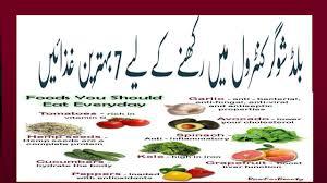 Blood Pressure Control Diet Chart Food Chart For High Blood Pressure In Urdu