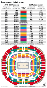 Saints Season Tickets Price Chart After Selling Out This Season Jazz Raise Season Ticket